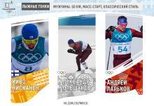 Зимние Олимпийские игры-2018. Лыжные гонки