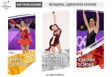 Зимние Олимпийские игры-2018. Фигурное катание